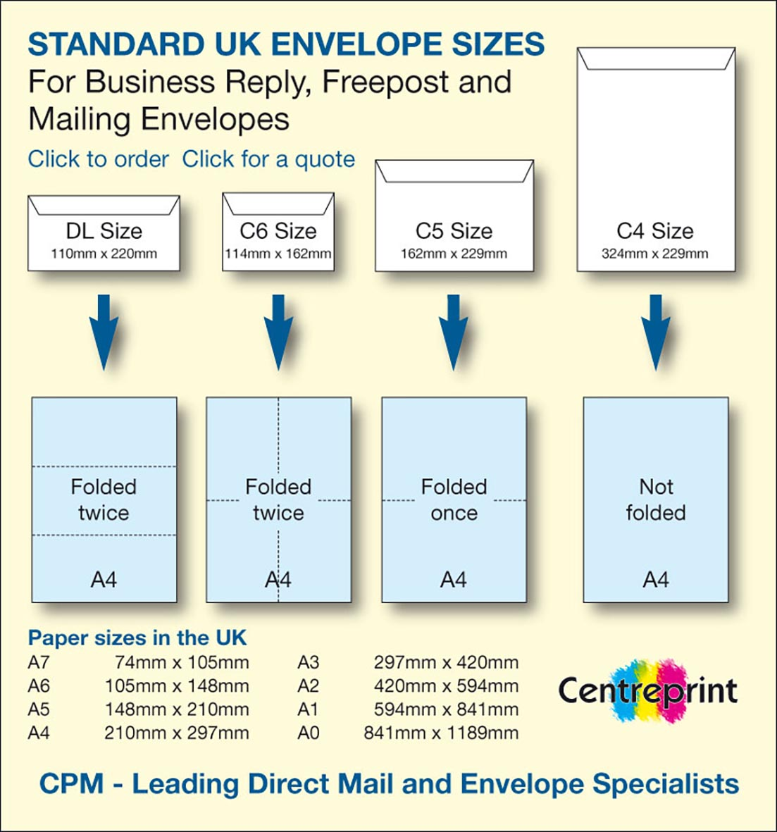 standard UK envelope sizes