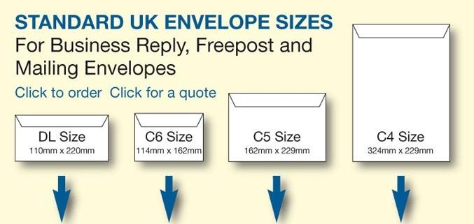 Standard UK envelope sizes